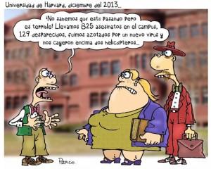 Harvard en el Futuro