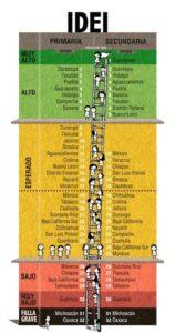 IDEI-2013-tabla